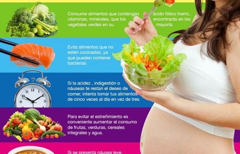 A SIMPLE GUIDE TO KNOW HOW MUCH WEIGHT DO I HAVE TO GET DURING PREGNANCY AND DON´T LOOSE THE BARIATRIC BENEFITS